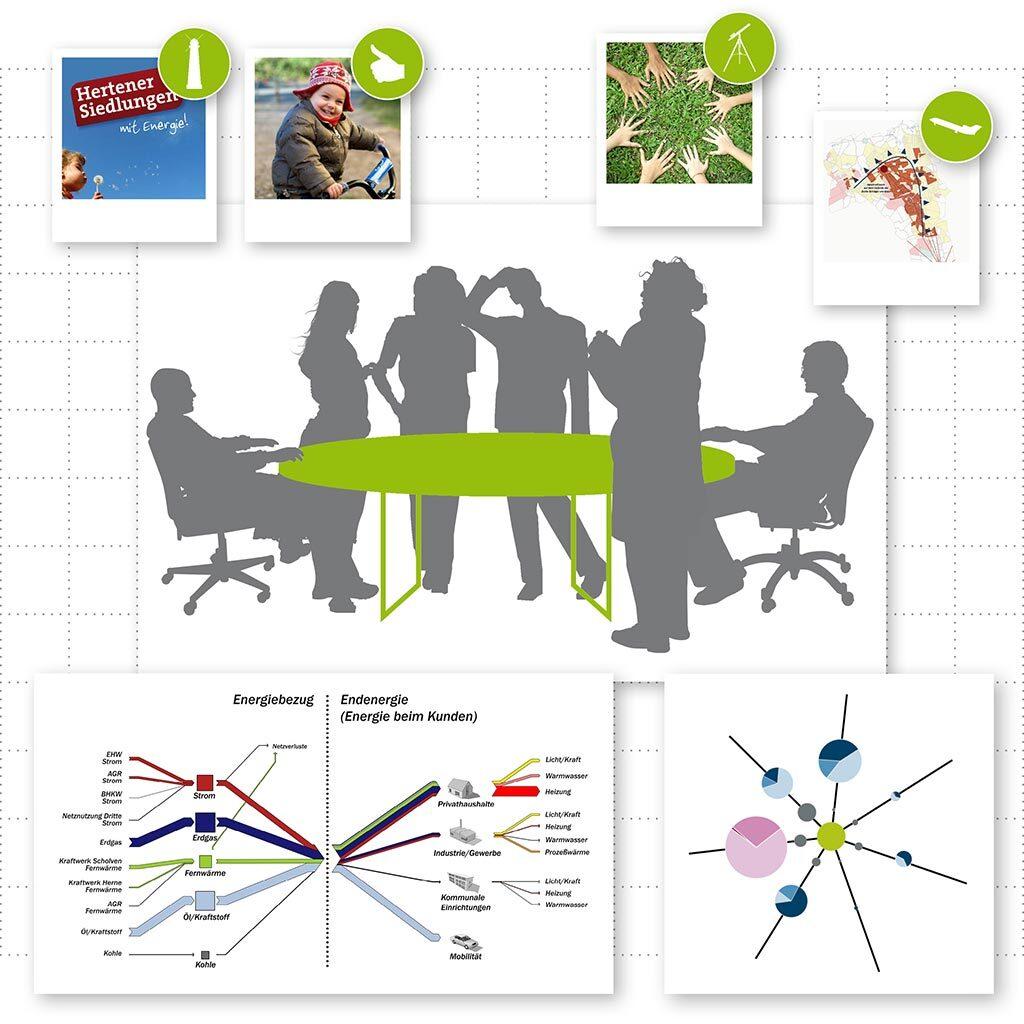 Masterplan 100% Klimaschutz – Hertener Klimakonzept 2020+ - Bild 1