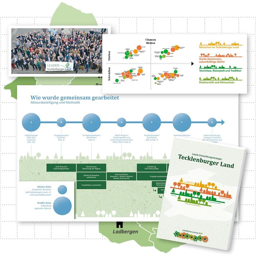 LEADER – Integriertes Regionales Entwicklungskonzept für zwei Regionen - Bild 1